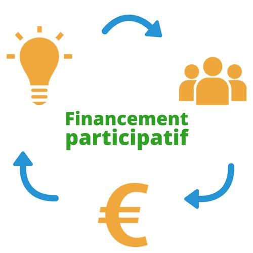 Fonctionnement du financement participatif ou crowdfunding